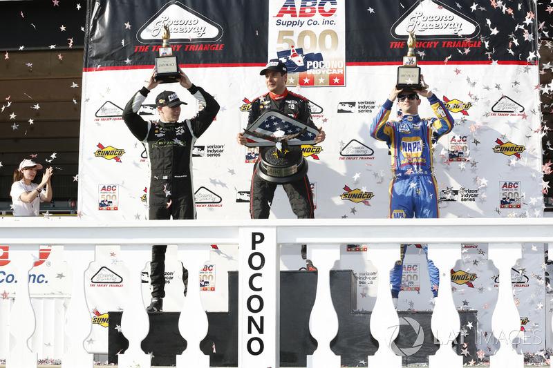 Newgarden terminou em segundo e Alexander Rossi completou o pódio.