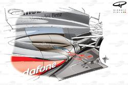 Echappements de la McLaren MP4-28