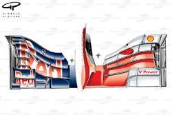 Comparaison des ailerons arrière de la Ferrari F138 et de la Red Bull RB9, Singapour