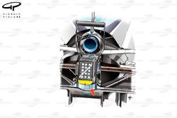 Diffuseur et monkey seat de la Williams FW37