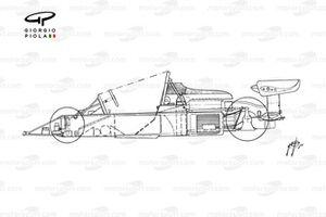McLaren M23B 1976 side view detail highlighting rollbar & bulkhead