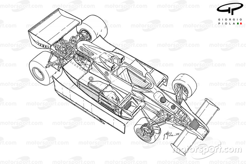 Lotus 78 detailed overview