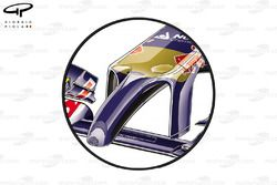 Toro Rosso STR9 nose (old specification for comparison)