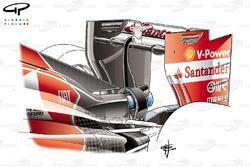 L'aileron arrière faible appui de la Ferrari F14 T