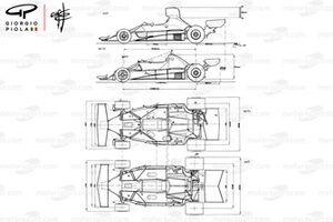 Ferrari 312T2 1976 comparado con 312T
