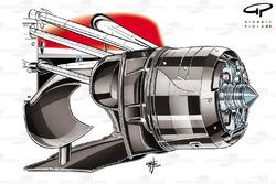 Le conduit de frein de la Ferrari F14 T avec un tambour de frein