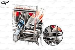 L'arrière de la Ferrari F14 T (changements aux ouvertures de refroidissement, l'ancienne spécification est en insert)