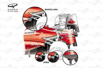 El Ferrari F2012 y las diferentes configuraciones de 'ductos Acer' usadas.