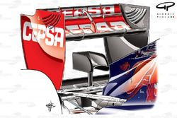 Toro Rosso STR7 monkey seat on single stalk