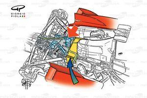 Ferrari F300 (649) 1998, scatola del cambio e sospensione posteriore