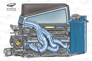 Williams FW25 2003, motore BMW