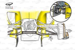 Jordan EJ13 2003 twin-keel front suspension (EJ12 inset)