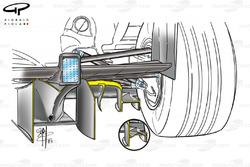 Diffuseur de la Williams FW25 (section externe modifiée, dans la bulle)