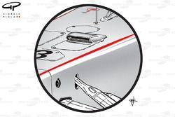 Sauber C29 F-Duct inlet