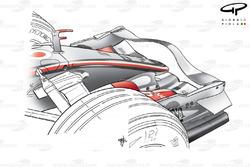 Aileron avant et nez de la McLaren MP4-22
