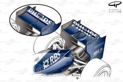 Williams FW32 rear wing, note slot in central portion of wing used to collect airflow to stall the r