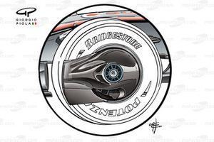 McLaren MP4-23 ön tekerlek detay