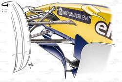 Renault R28 2008 front-end detail