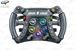 Mercedes W03 steering wheel