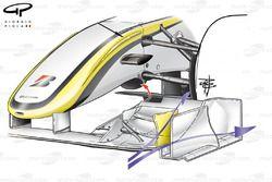 Brawn BGP 001 2009 front wing airflow detail