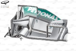 Mercedes W03 front wing