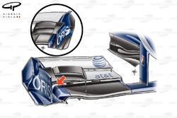 Comparaison d'ailerons avant de la Williams FW31