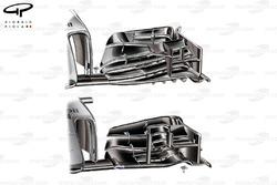 Comparaison des ailerons avant de la McLaren MP4-29 (le nouveau au-dessus)