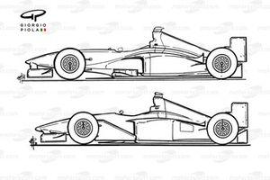 Benetton B200 2000 comparison to B199 (top) profile