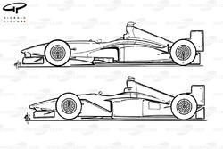Comparaison de la Benetton B200 et de la B199 (en haut)