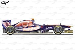 Toro Rosso STR6 side view, Belgian GP