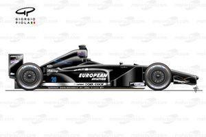 Minardi PS01 2001 side view
