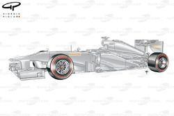 Pirelli supersoft tyres