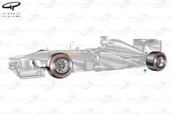 Pneus supertendres Pirelli