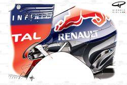 Capteurs de la Red Bull RB9