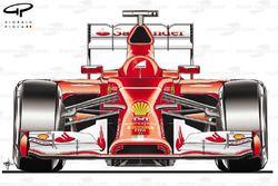 DUPLICATE: Ferrari F14 T front view