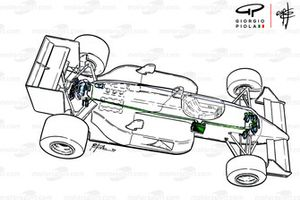 Williams FW11B 1987 active suspension schematic