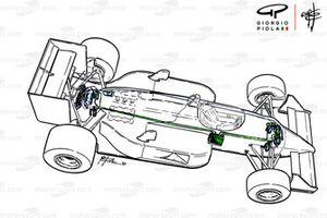 Williams FW11B 1987 esquema de suspensión activa