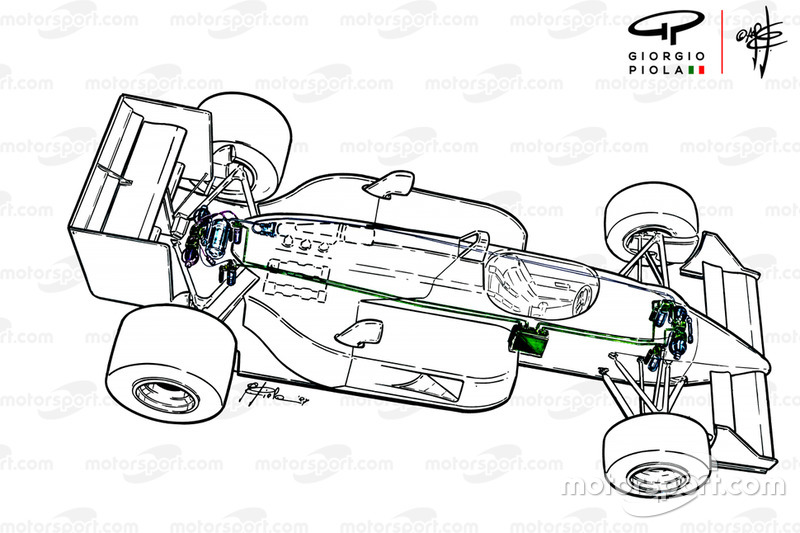 Esquema de suspensión activa del Williams FW11B 1987
