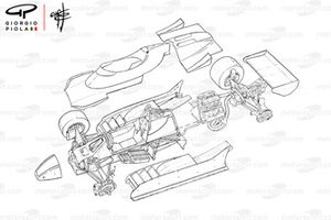 Ligier JS11/15 1980 exploded overview