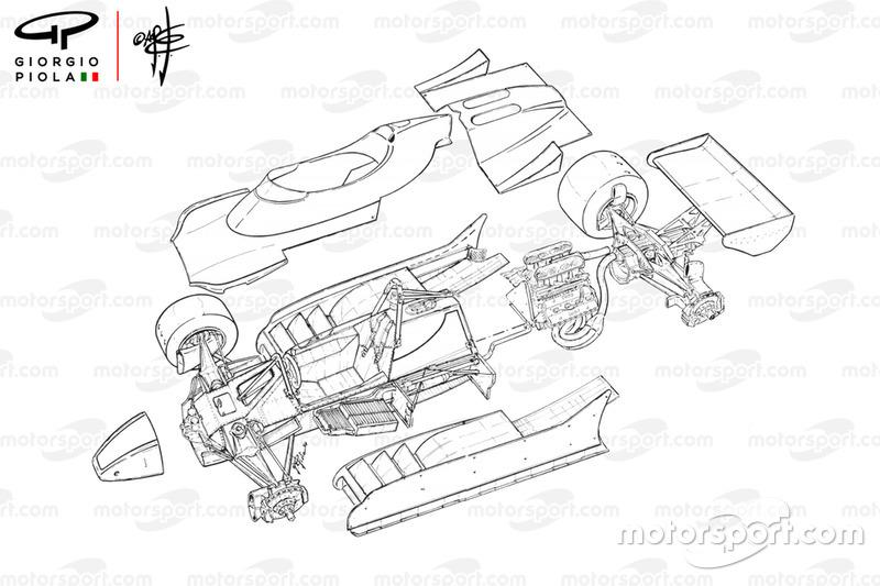 Ligier JS11/15 1980