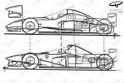 Comparaison de la Ferrari F310 (648) et de la 412T2 (dessous)