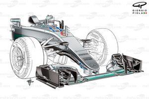 Mercedes F1 W07 alerón delantero, nariz y S-Duct a detalle (las flechas muestran el flujo de aire en el S-Duct.