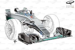 Переднее антикрыло, носовой обтекатель, воздухозаборник передних тормозов и S-воздуховод Mercedes F1