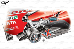 Ferrari F2012 exhausts comparison