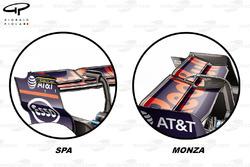 Comparaison de l'aileron arrière de la Red Bull RB13, GP d'Italie
