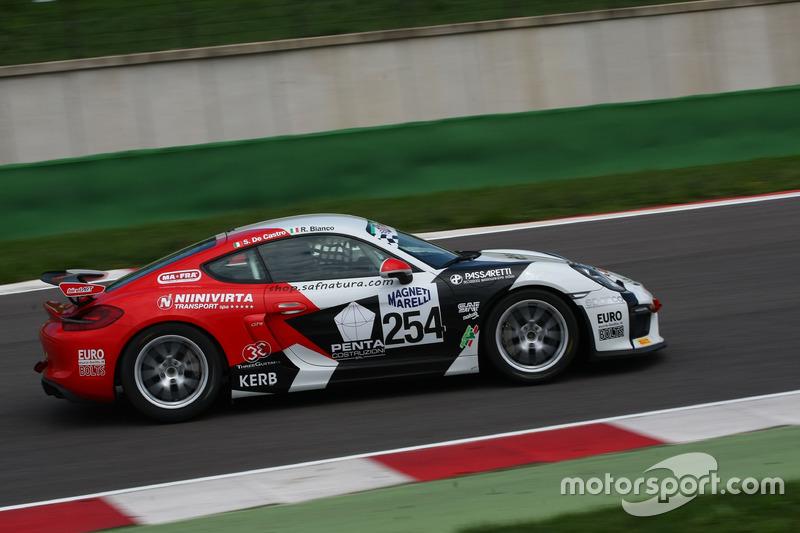 Bianco-De Castro, Kripton Motorsport,Porsche Cayman GT4 CS #254
