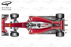 Ferrari SF16H bovenaanzicht