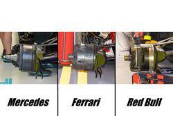 Comparaison des écopes de freins