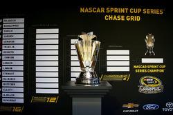 NASCAR Sprint Cup Series Champion trophy
