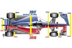 Normas Aero-2017: vista superior